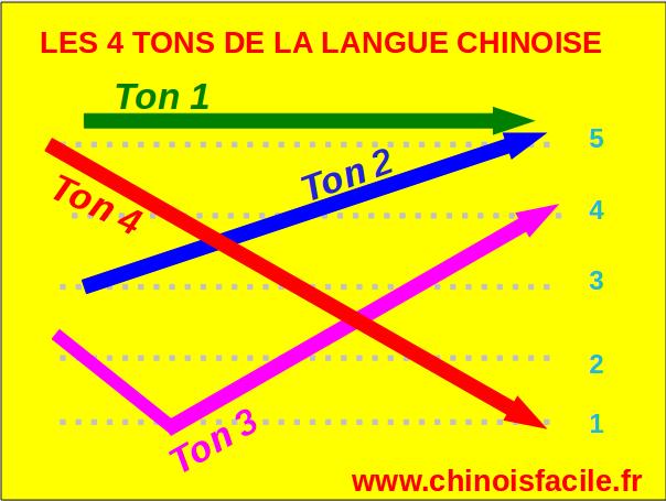 Image_des_4_tons_2